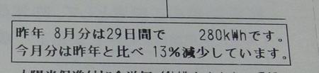四捨五入したら14%だよ!